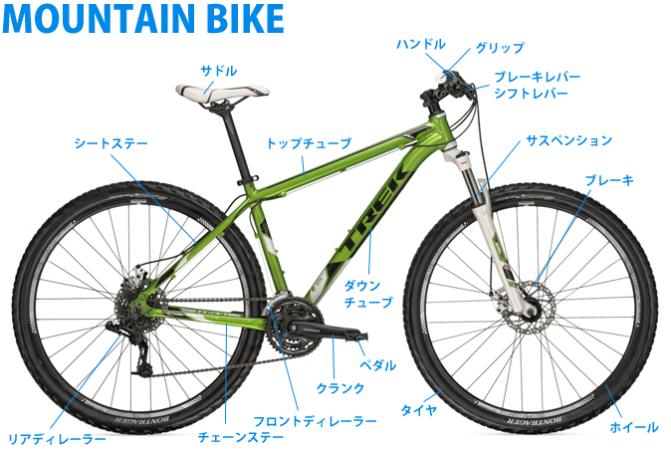bicycle_mountain