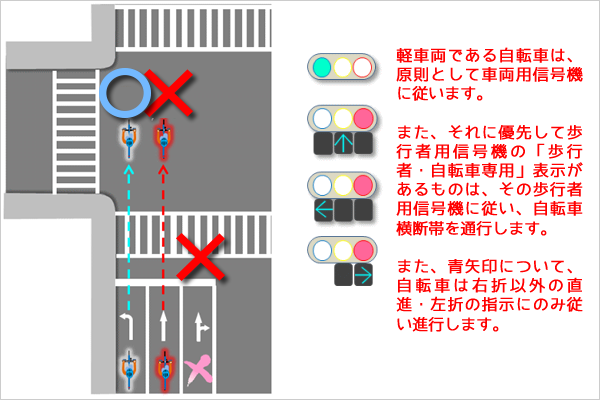 自転車側の「道路交通法」を理解してない車の運転手、多すぎだ!!!