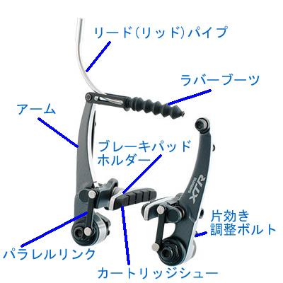 size-mtb-brake02
